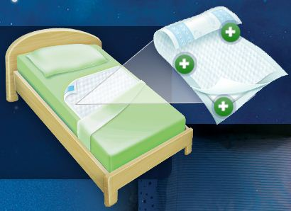 2 00 Off Goodnites Disposable Bed Mats High Value